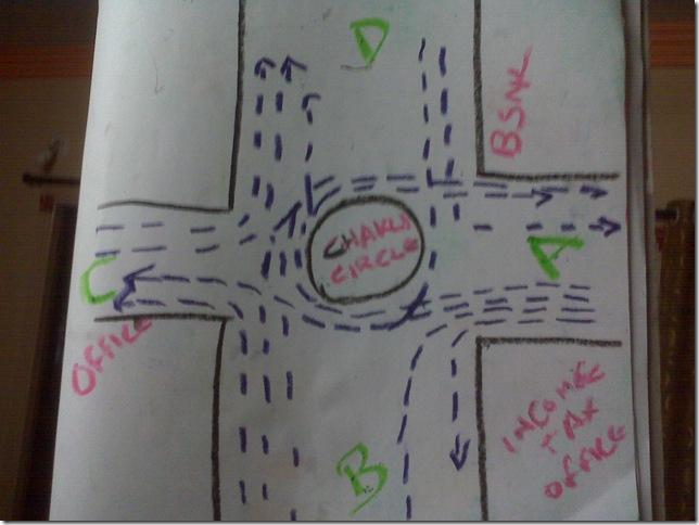 Chakli Circle